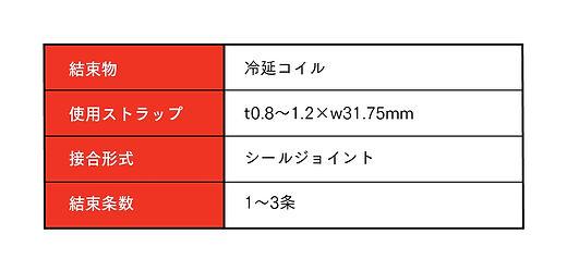 鋼鈑工業HP_02_冷延コイル用.jpg