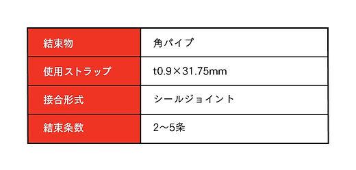 鋼鈑工業HP_01_棒鋼パイプシート結束機02.jpg