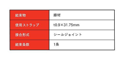 鋼鈑工業HP_01_線材結束機02.jpg
