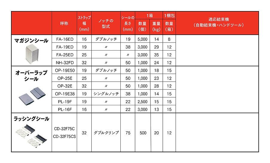 鋼鈑工業HP_01ベストップシール画像差替え.jpg