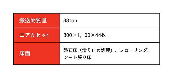 鋼鈑工業HP_03_能舞台.jpg
