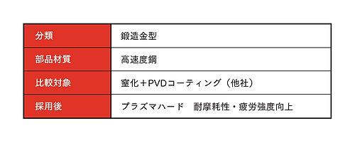 鍛造金型_表.jpg