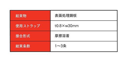 鋼鈑工業HP_01_冷延コイル結束機04.jpg