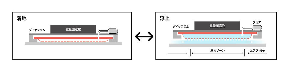 鋼鈑工業HP_02_エアポーター01.jpg
