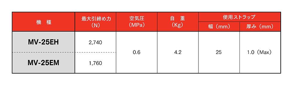 鋼鈑工業HP_02_ハンドツール01.jpg