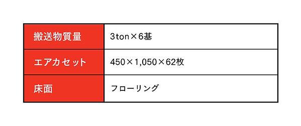 鋼鈑工業HP_03_多目的ホール.jpg
