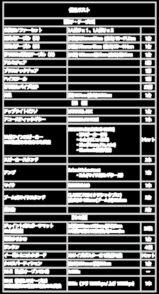 備品リストasof2106_ok.png