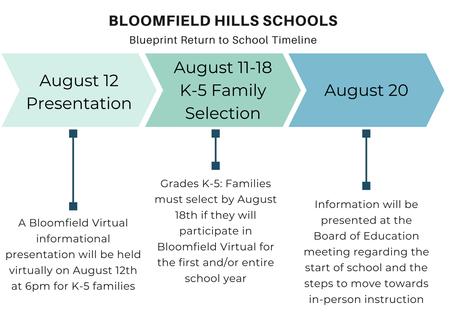 Important Update: Return to School 8/10/2020