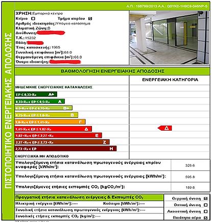 Πιστοποηιτικό Ενεργειακής Απόδοσης Ενεργειακός επιθεωρητής