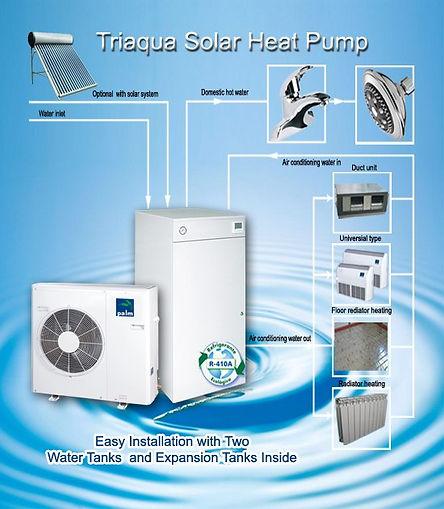 αντλίες θερμότητας αέρα-νερού θέρμανη ψύξη