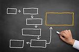 projektleitung bauherr bauherrenvertretung bauherrenbegleitung