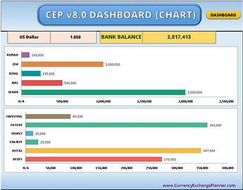 Dashboard chart.jpg