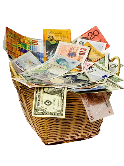 Currency Baskets List