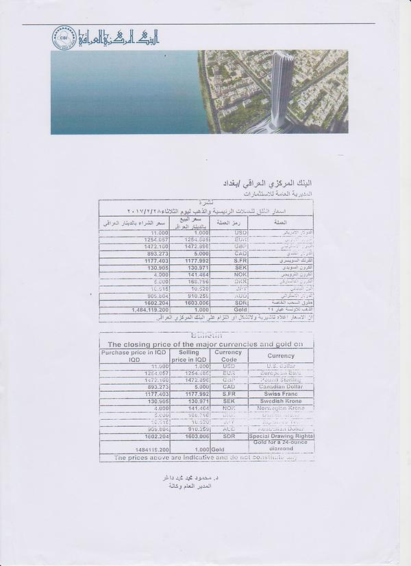 USDIQD CHART 3.png