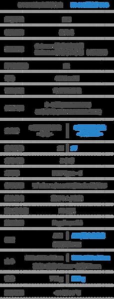 產品表格-MOB_K4v2.png