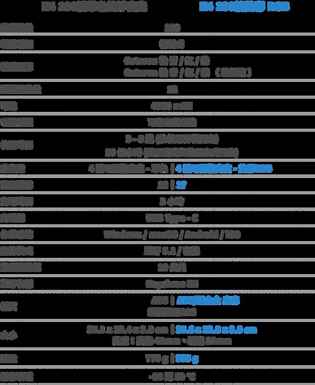 產品表格_K4v2.png