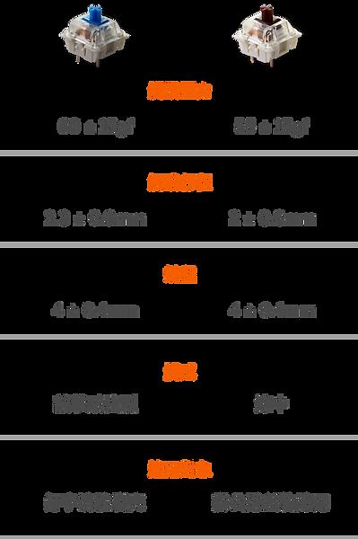 青茶軸體規格.png