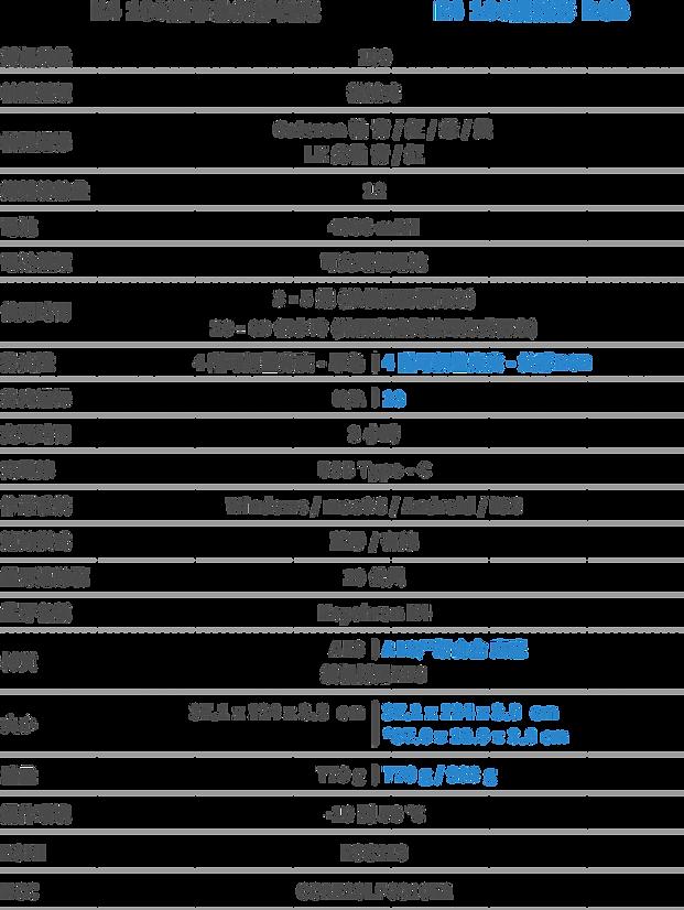 產品規格_0227.png