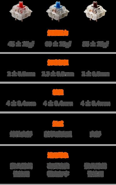 Gateron 軸-MOB_K4v2.png