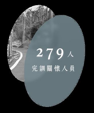 279 人  完訓關懷人員