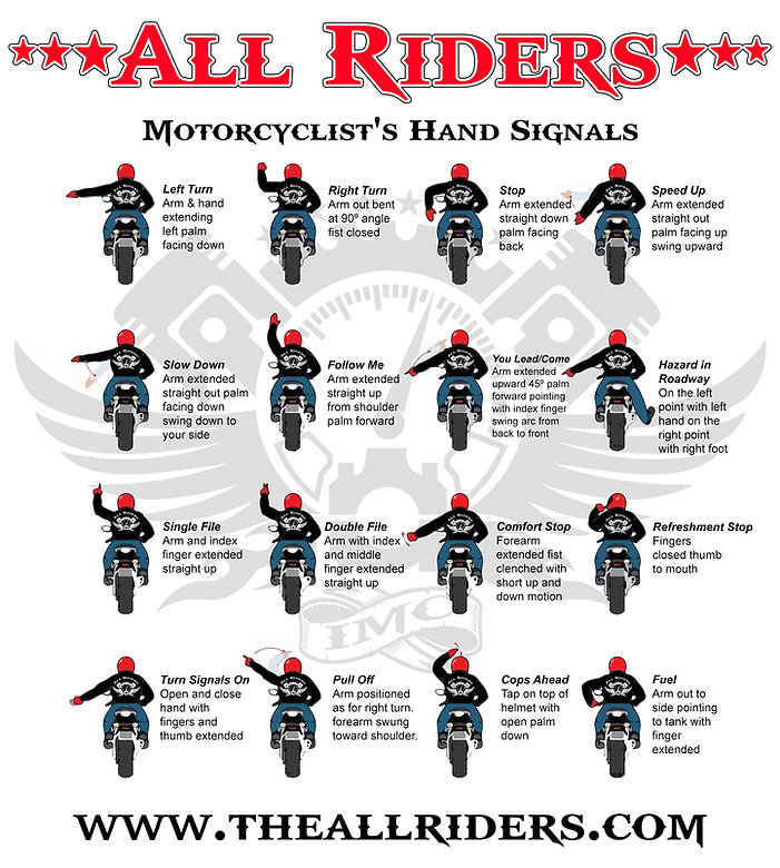 Motorcyclist's hand signals poster
