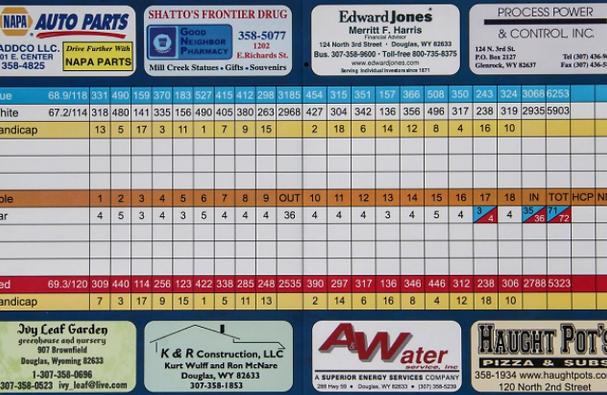 Scorecard.png