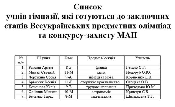 Список учнів які готуються до Всеукраїнс