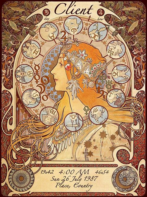 Personalised astrological artwork