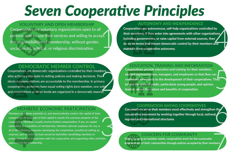 7 Cooperative Principles2.jpg
