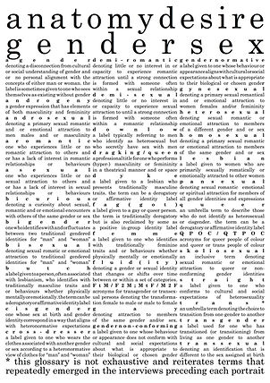 Poster of the Gender Glossary, including a three-column layout list of words from the LGBTQ+ community and their deinition