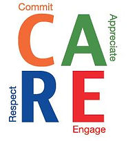 CARE stands for commit, appreciate, respect, and engage at TLC Lancaster