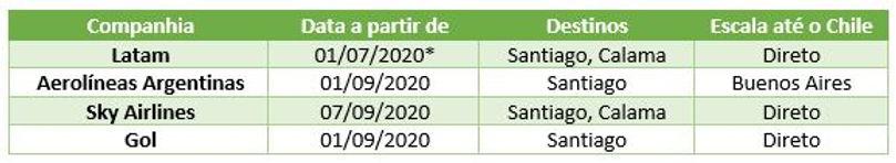 tab2 Chile.JPG