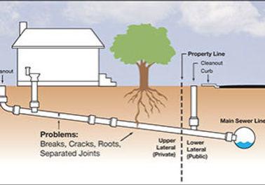 Sewer-Line-Illustration-landscape.jpg