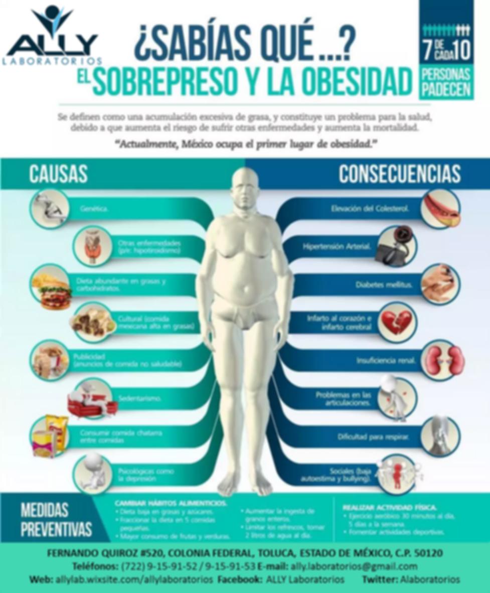 Sobrepeso y obesidad.png