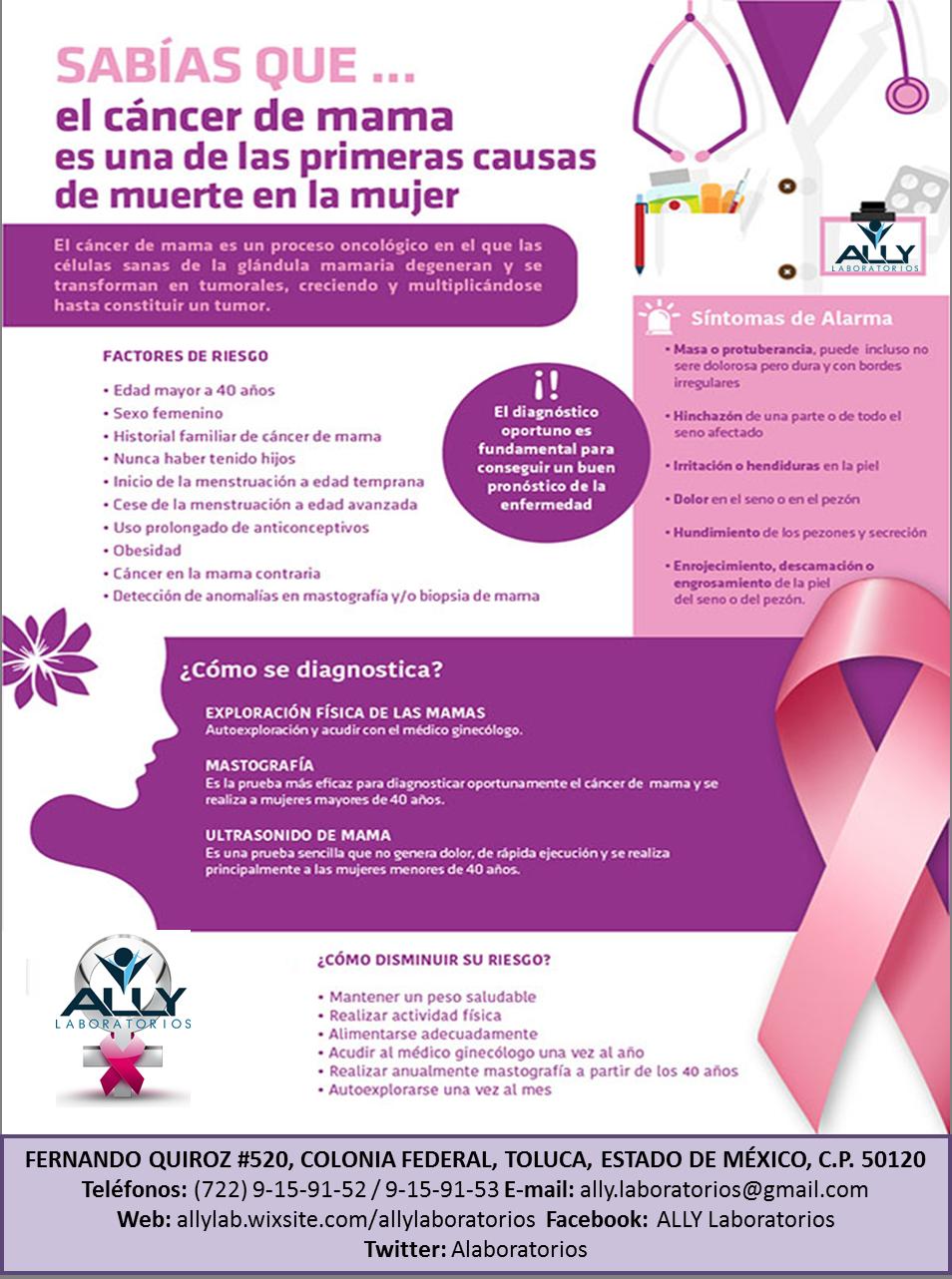 Cancer de mama.png