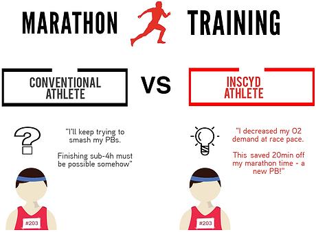 benefits athletes Marathon_edited.png
