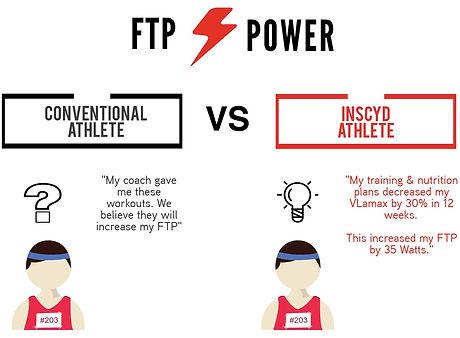 Benefits Athletes FTP_edited.jpg