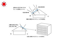 反射光説明図.jpg