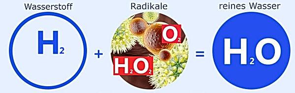 h2 mit radikal wird zu h2o.jpg