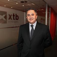 Miguel Ángel Rodríguez Analista financiero