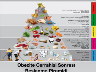 Obezite Cerrahisi Sonrası Besin Piramidi