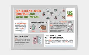 us foods infographic.jpg