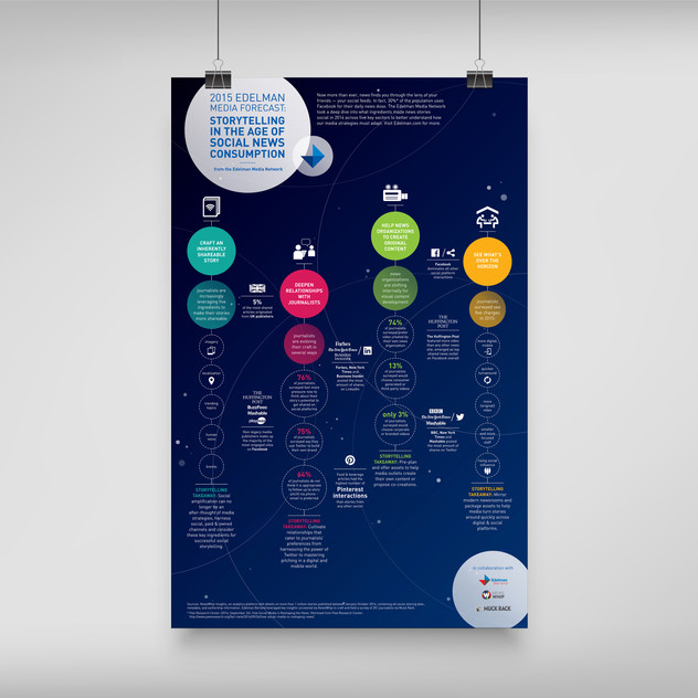 Media-Trends-Infographic-poster copy.jpg