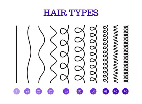 How to Test Your Hair Type