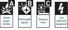 Fire-Class-Symbols_ABC_W340xH150px.jpg