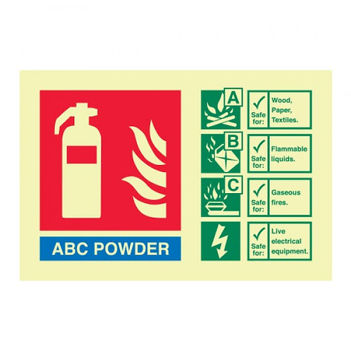 ABC Powder Fire Extinguisher Identification Sign