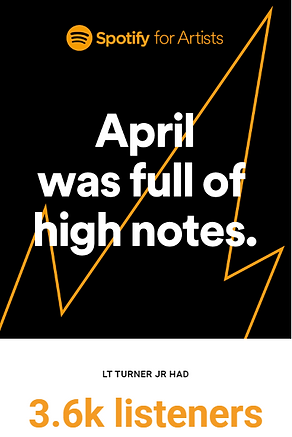 Spotify For Artist April 2021 Screenshot