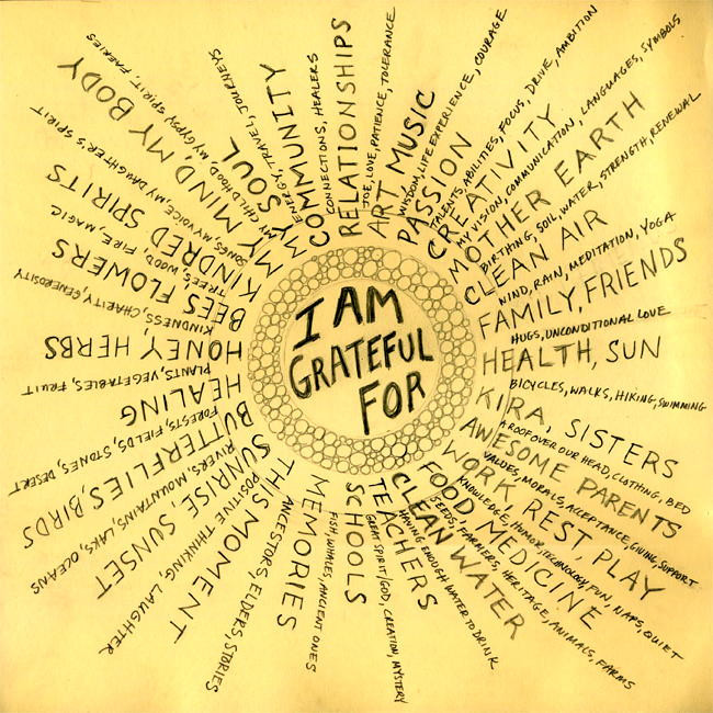 The Powerful Law of Gratitude: Part II - How Do I Practice Gratitude?