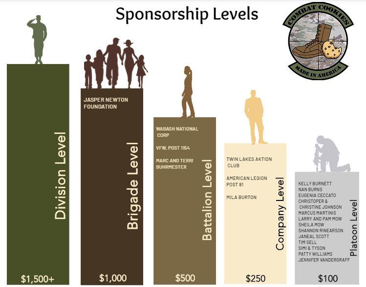 Sponsor Levels.jpg
