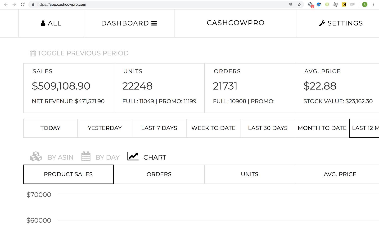 cashcowpro discount